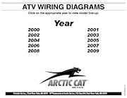 2000-2009 arctic cat atvs wiring diagrams